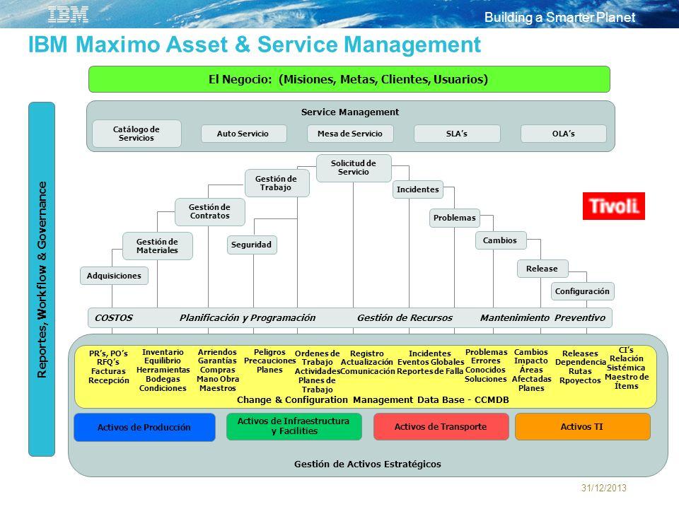 Building a Smarter Planet IBM Maximo Asset & Service Management 31/12/2013 Gestión de Trabajo Incidentes Problemas Gestión de Materiales Adquisiciones