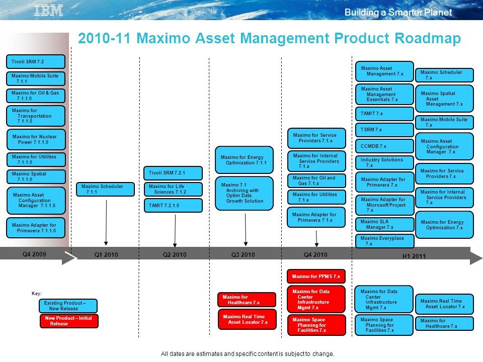 Building a Smarter Planet 2010-11 Maximo Asset Management Product Roadmap All dates are estimates and specific content is subject to change. Maximo 7.