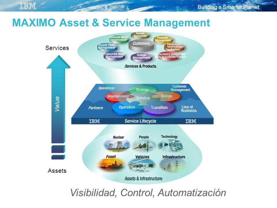 Building a Smarter Planet Visibilidad, Control, Automatización Assets Services Value MAXIMO Asset & Service Management