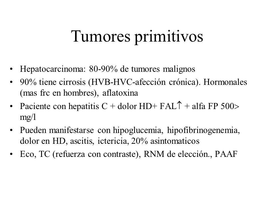 Hepatocarcinoma: 80-90% de tumores malignos 90% tiene cirrosis (HVB-HVC-afección crónica). Hormonales (mas frc en hombres), aflatoxina Paciente con he