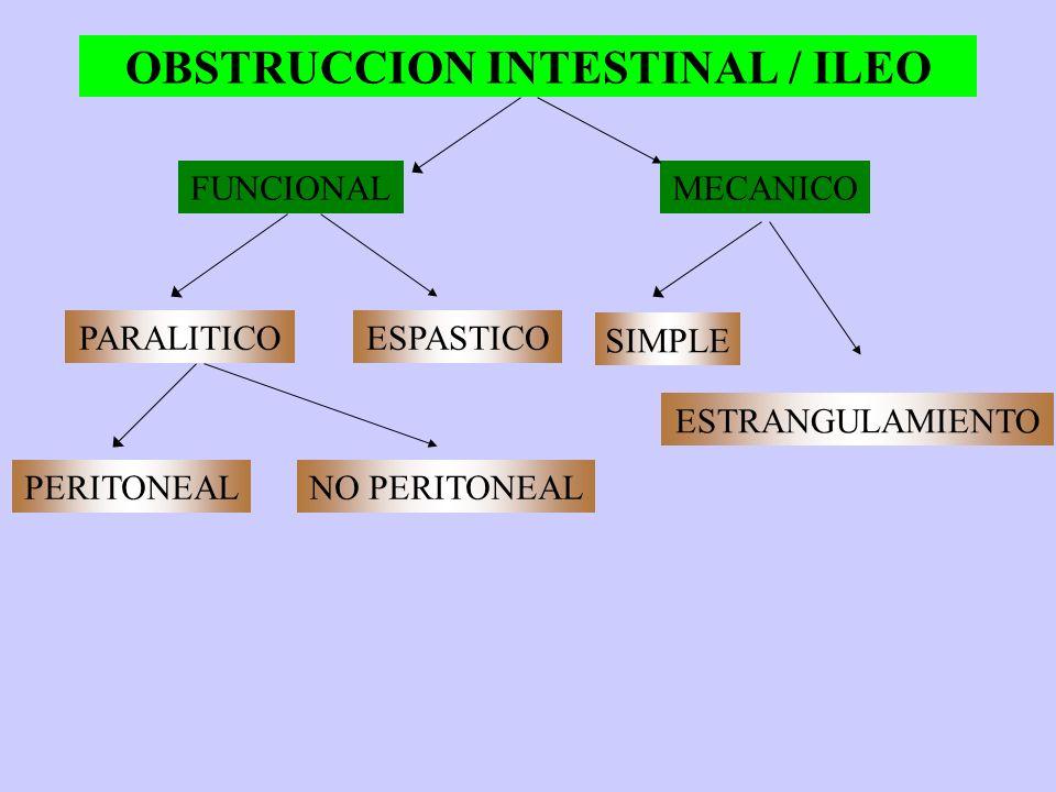 OBSTRUCCION INTESTINAL / ILEO PARALITICO FUNCIONALMECANICO ESPASTICO PERITONEALNO PERITONEAL SIMPLE ESTRANGULAMIENTO