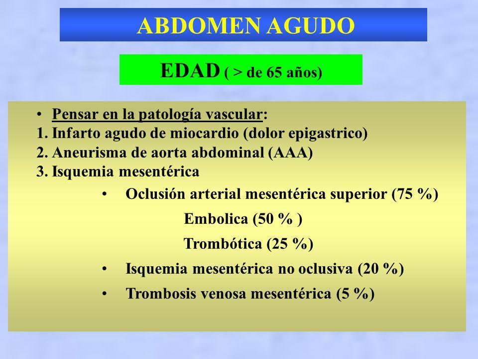 ABDOMEN AGUDO CRONOLOGIA DEL DOLOR
