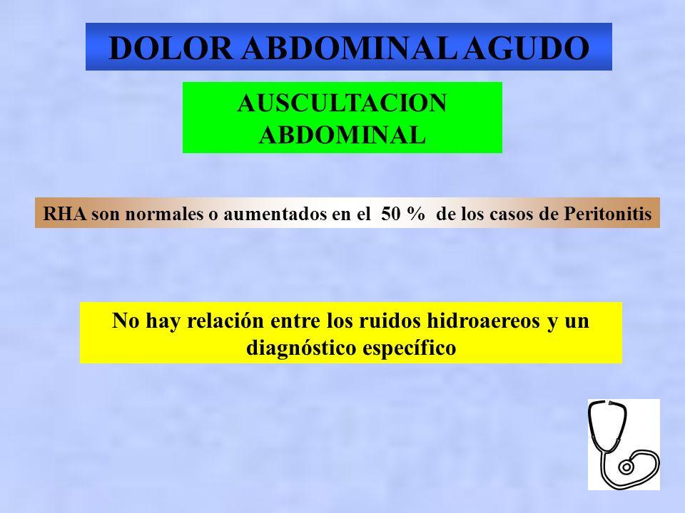 DOLOR ABDOMINAL AGUDO PALPACION ABDOMINAL Signos de peritonitis Dolor al toser 77 % sensibilidad 80 % especificidad Dolor al rebote:81 % sensibilidad