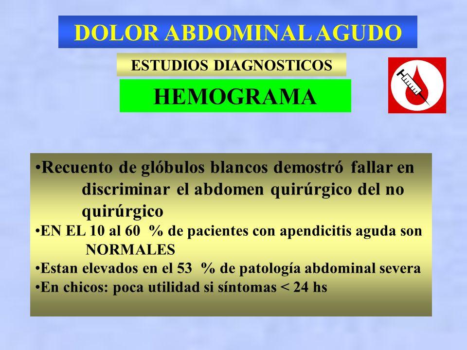 DOLOR ABDOMINAL AGUDO ESTUDIOS DIAGNOSTICOS HEMOGRAMA PCR AMILASA/LIPASA ORINA RADIOGRAFIA SIMPLE ECOGRAFIA TAC ECG