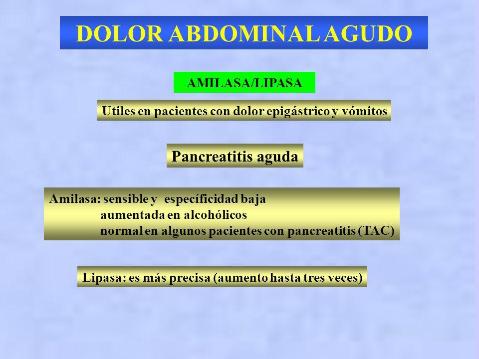 DOLOR ABDOMINAL AGUDO PCR En apendicitis aguda 62 % sensibilidad (es menor si síntomas <12 hs) 66 % especificidad (estudio seriado)