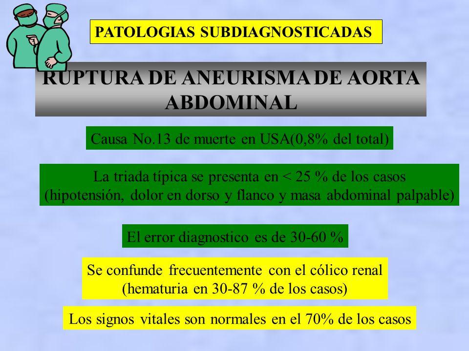 PATOLOGIAS SUBDIAGNOSTICADAS APENDICITIS AGUDA En estadios tempranos fácilmente confundido con la gastroenteritis Seguido de la EPI y la ITU Se presen