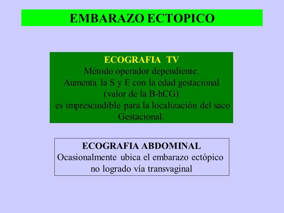 TORSION TESTICULAR ECOGRAFIA DOPPLER COLOR S = 100 % TORSION DE OVARIO URGENTE