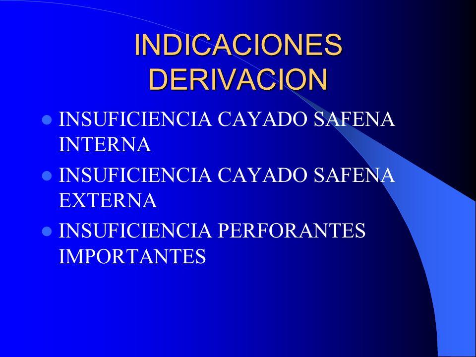 INDICACIONES DERIVACION INSUFICIENCIA CAYADO SAFENA INTERNA INSUFICIENCIA CAYADO SAFENA EXTERNA INSUFICIENCIA PERFORANTES IMPORTANTES