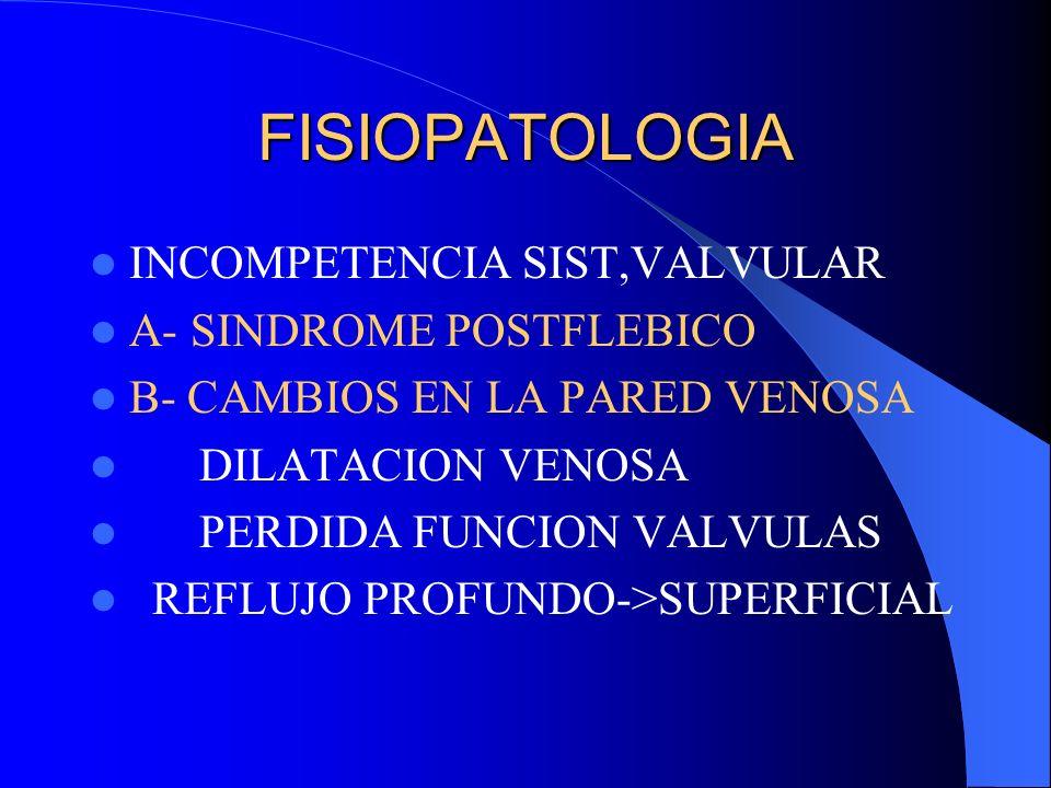 FISIOPATOLOGIA INCOMPETENCIA SIST,VALVULAR A- SINDROME POSTFLEBICO B- CAMBIOS EN LA PARED VENOSA DILATACION VENOSA PERDIDA FUNCION VALVULAS REFLUJO PR