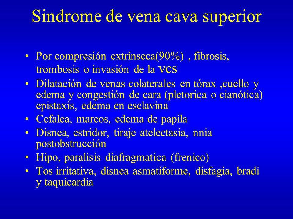Sindrome de vena cava superior Por compresión extrínseca(90%), fibrosis, trombosis o invasión de la vcs Dilatación de venas colaterales en tórax,cuell