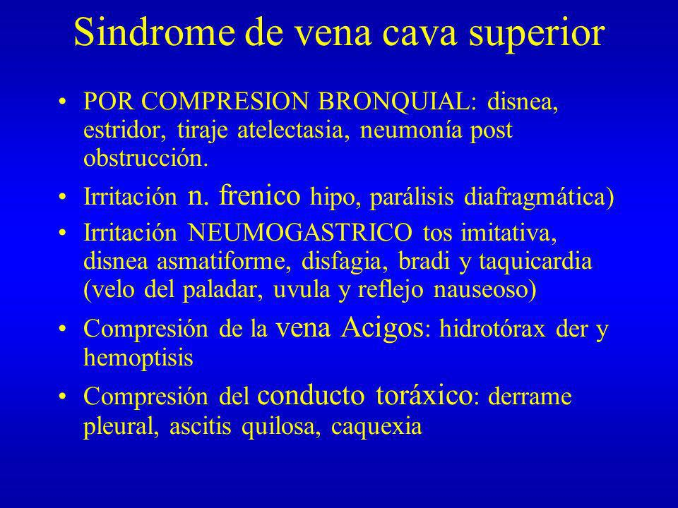 Sindrome de vena cava superior POR COMPRESION BRONQUIAL: disnea, estridor, tiraje atelectasia, neumonía post obstrucción. Irritación n. frenico hipo,