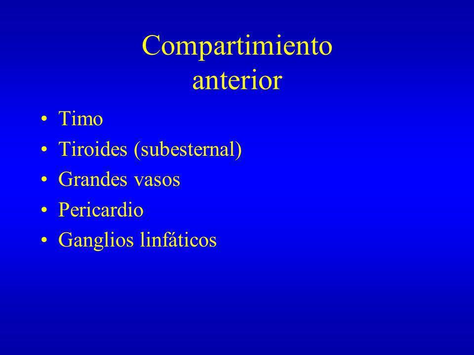 Patologia Tumoral Compartimiento anterior Timoma (miastenia) Tumor de tiroides (coto) Teratoma Linfoma