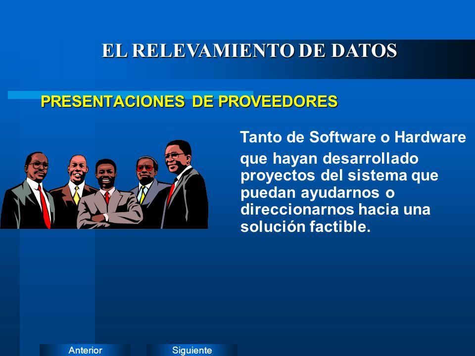 SiguienteAnterior EL RELEVAMIENTO DE DATOS Consiste en la búsqueda de recortes, formas, manuales, procedimientos escritos, despliegue de pantallas y listados de programas, etc.