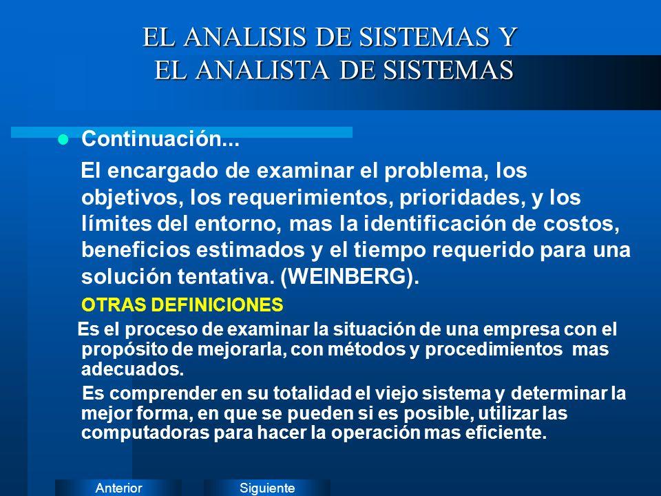 SiguienteAnterior EL ANALISIS DE SISTEMAS Y EL ANALISTA DE SISTEMAS Continuación...