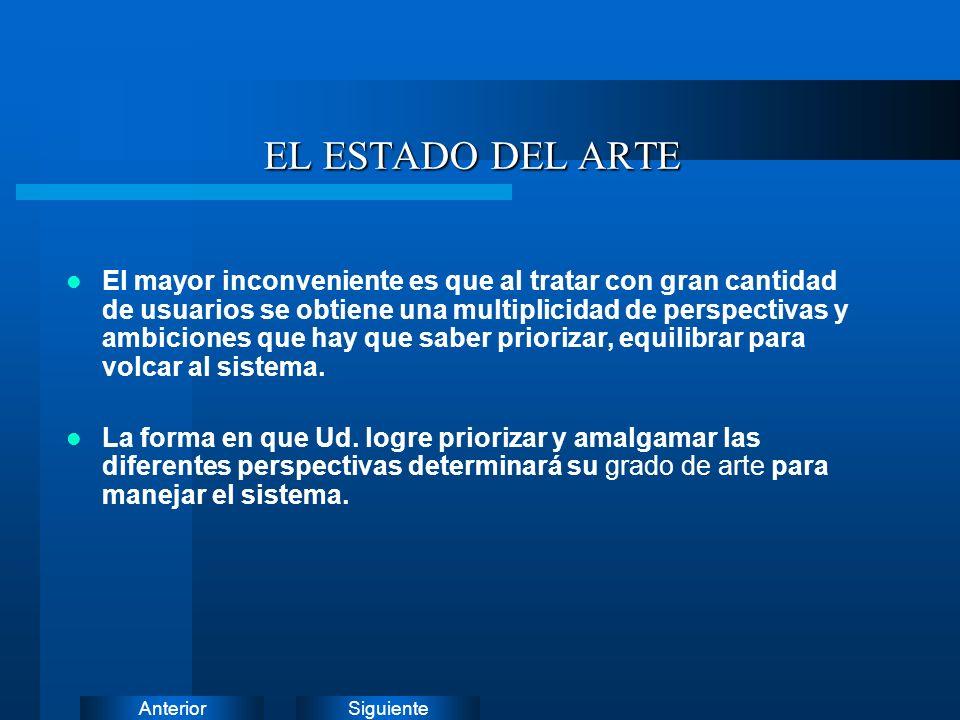 SiguienteAnterior ROL DEL ANALISTA DE SISTEMAS Desempeñan varias funciones DESARROLLO DE SISTEMAS - Revisan y documentan las políticas de la empresa.