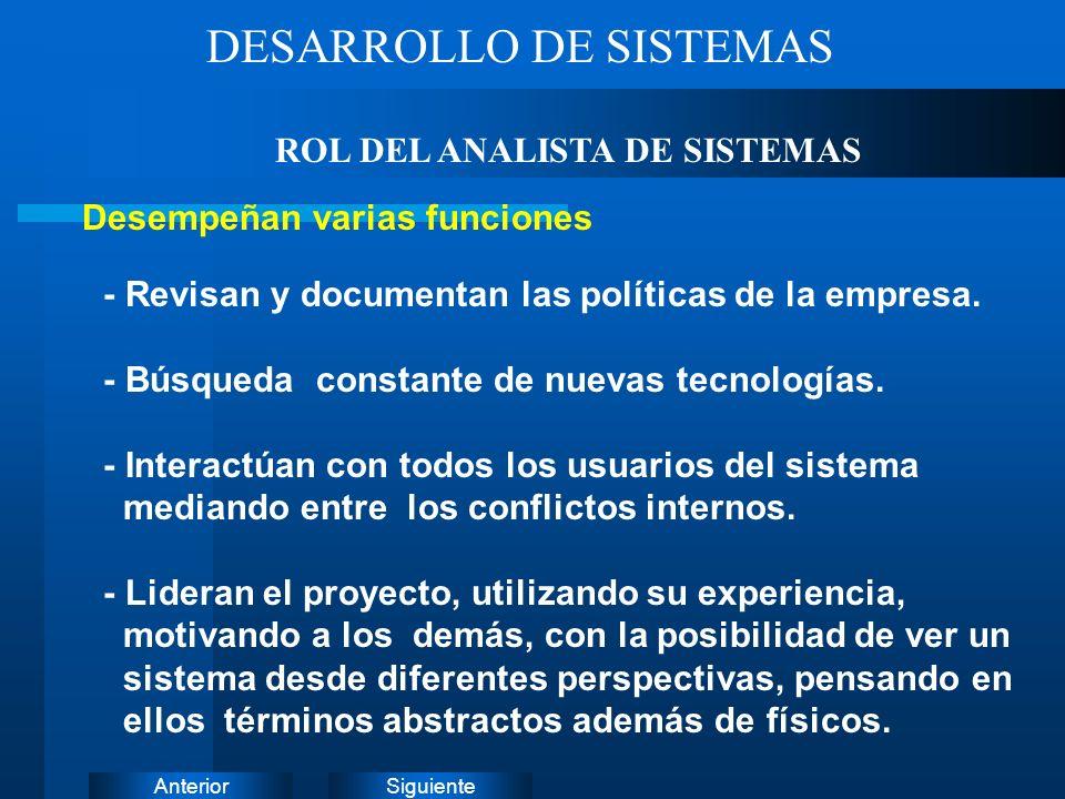 SiguienteAnterior ANALISIS ESTRUCTURADO - - El Análisis se refiere al extremo inicial de un proyecto de desarrollo de sistemas, durante el tiempo en que los requisitos del usuario son definidos y documentados.