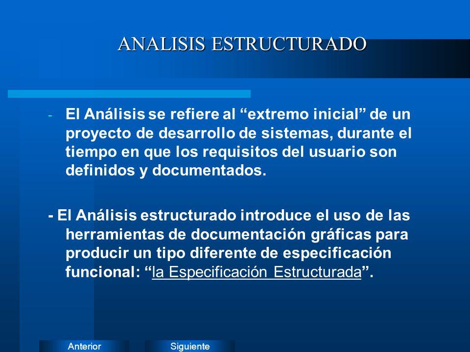 SiguienteAnterior Herramientas de documentación del Análisis Estructurado - Diagramas de flujo de datos (DFDs).