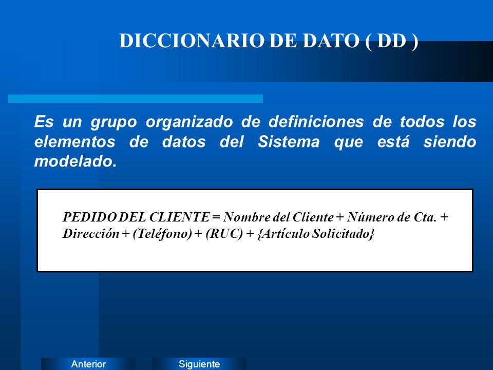 SiguienteAnterior DEPARTAMENTO EMPLEADOPROYECTO DIAGRAMA DE ENTIDAD RELACION DER