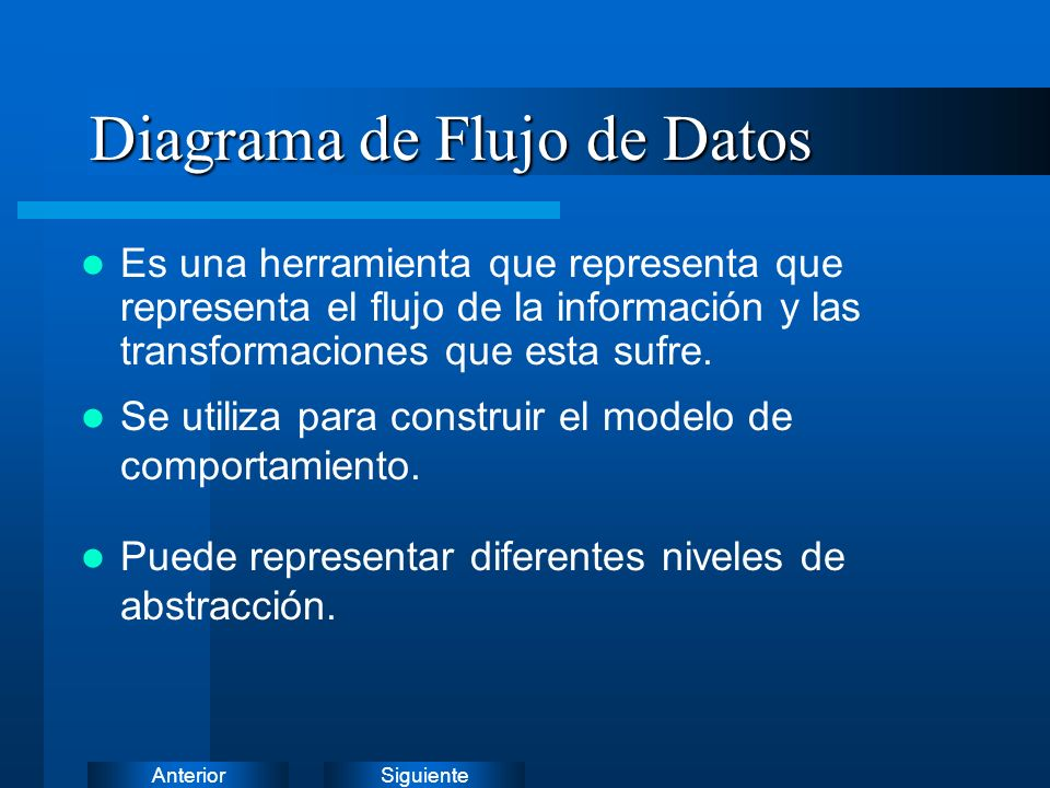 SiguienteAnterior DFD - Notación básica Entidad 1 2 3 Proceso Flujo de Datos Almacenamiento
