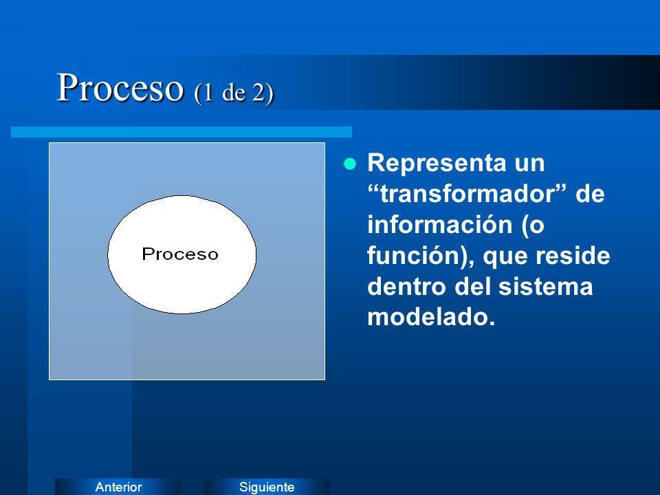 SiguienteAnterior Proceso (2 de 2) Transforma valores de datos.