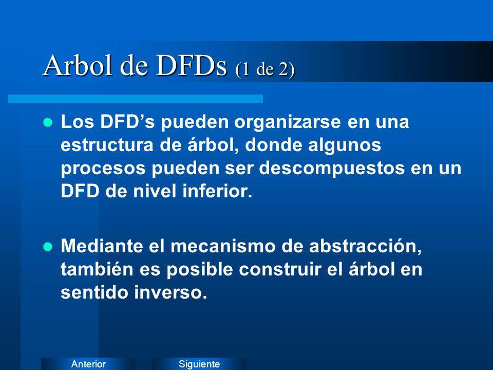 SiguienteAnterior Arbol de DFDs (2 de 2)