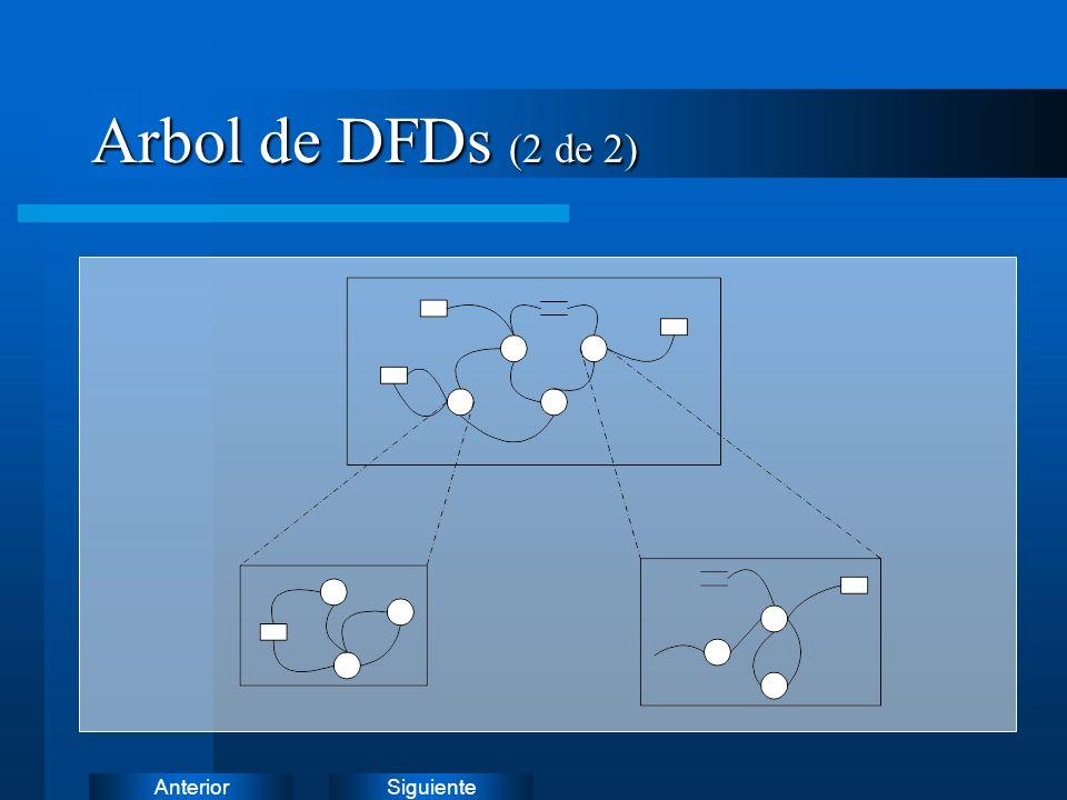 SiguienteAnterior Reglas Sintácticas (1 de 2) No puede haber partes del DFD desconectadas.
