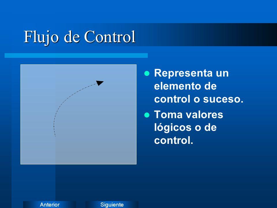 SiguienteAnterior Proceso Múltiple Representa múltiples ocurrencias del mismo proceso.