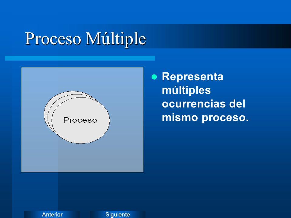 SiguienteAnterior Diccionario de Datos (1 de 2) Es una herramienta complementaria.