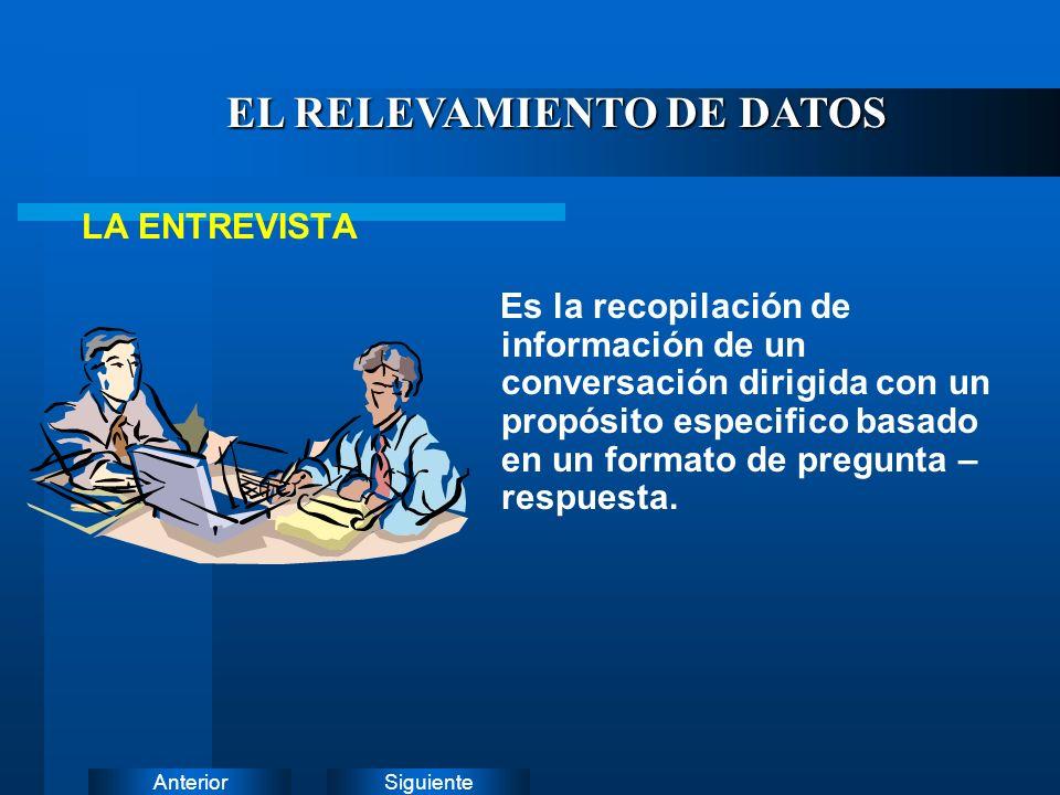 SiguienteAnterior EL RELEVAMIENTO DE DATOS INFORMACIÓN OBTENIDA DURANTE LA ENTREVISTA OBJETIVOS OPINIONES PROCEDIMIENTOSSENTIMIENTOS