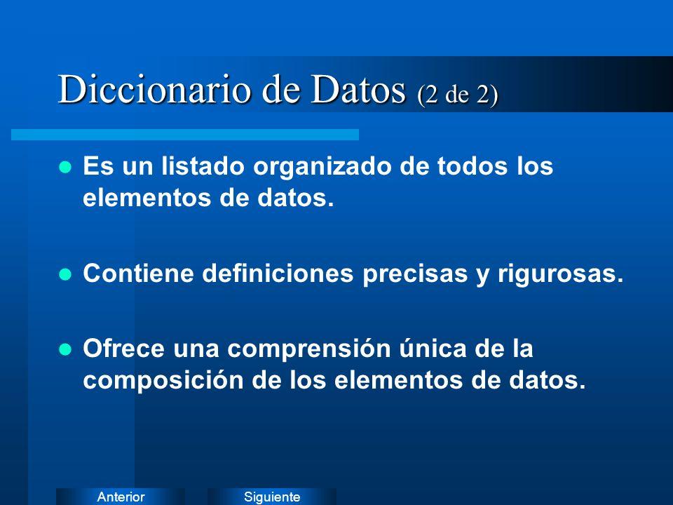 SiguienteAnterior DD - Notación básica Composición Secuencia Selección Datos opcionales Repeticiones Campo clave Comentarios