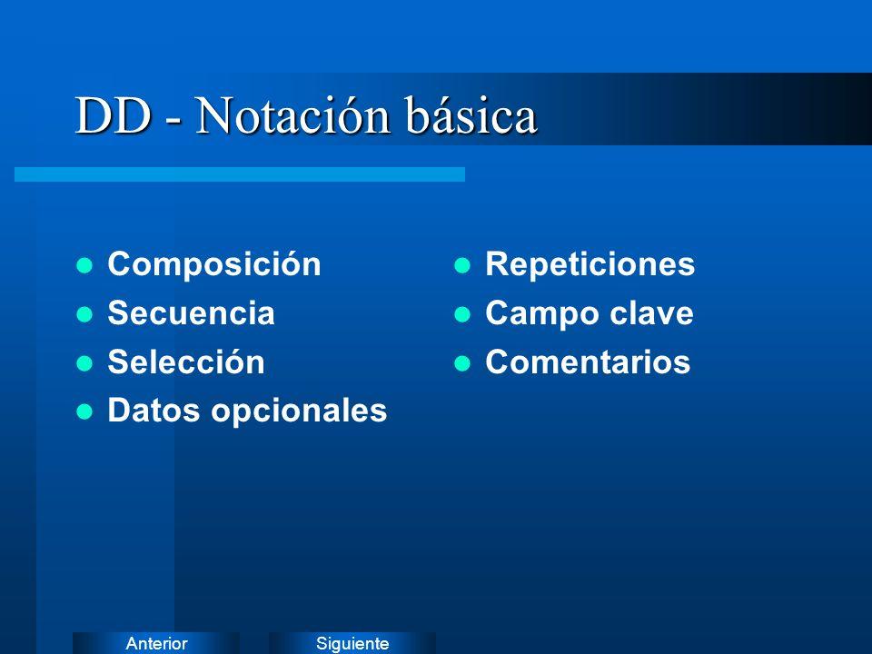 SiguienteAnteriorComposición Representa la composición del elemento de datos que se encuentra a la izquierda del símbolo.