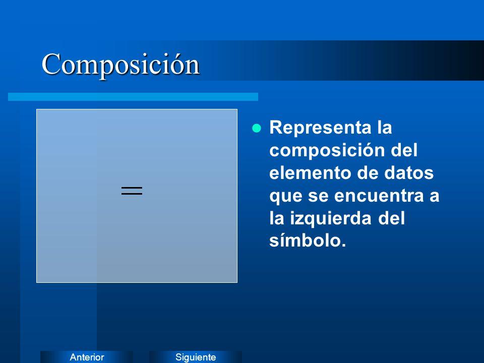 SiguienteAnteriorSecuencia Indica que dos elementos se unen para componer un elemento de datos