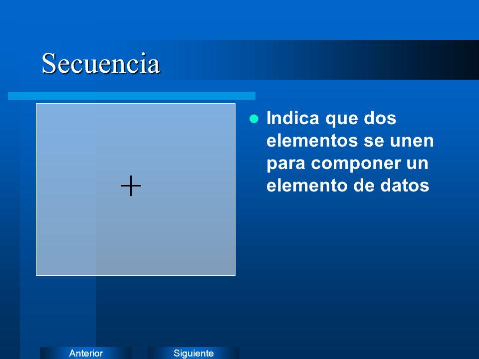 SiguienteAnteriorSelección Indica diferentes composiciones o valores de un elemento de datos.