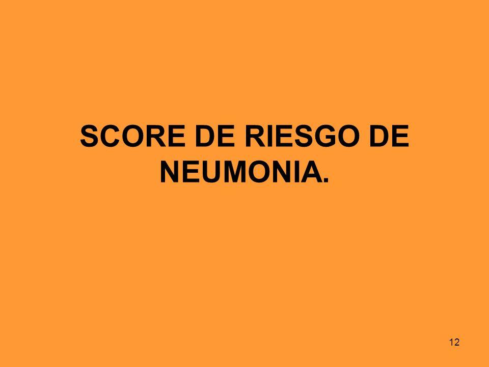 12 SCORE DE RIESGO DE NEUMONIA.