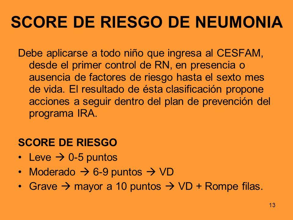 13 SCORE DE RIESGO DE NEUMONIA Debe aplicarse a todo niño que ingresa al CESFAM, desde el primer control de RN, en presencia o ausencia de factores de
