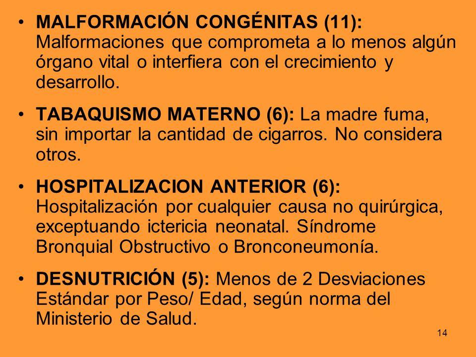 14 MALFORMACIÓN CONGÉNITAS (11): Malformaciones que comprometa a lo menos algún órgano vital o interfiera con el crecimiento y desarrollo. TABAQUISMO