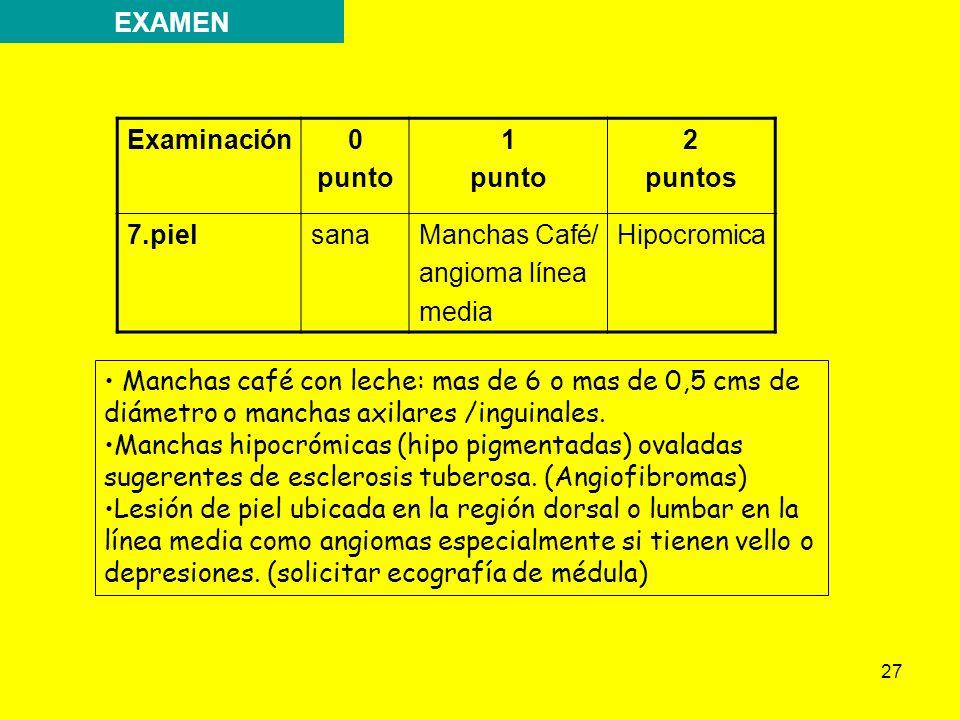 27 EXAMEN Examinación0 punto 1 punto 2 puntos 7.pielsanaManchas Café/ angioma línea media Hipocromica Manchas café con leche: mas de 6 o mas de 0,5 cm