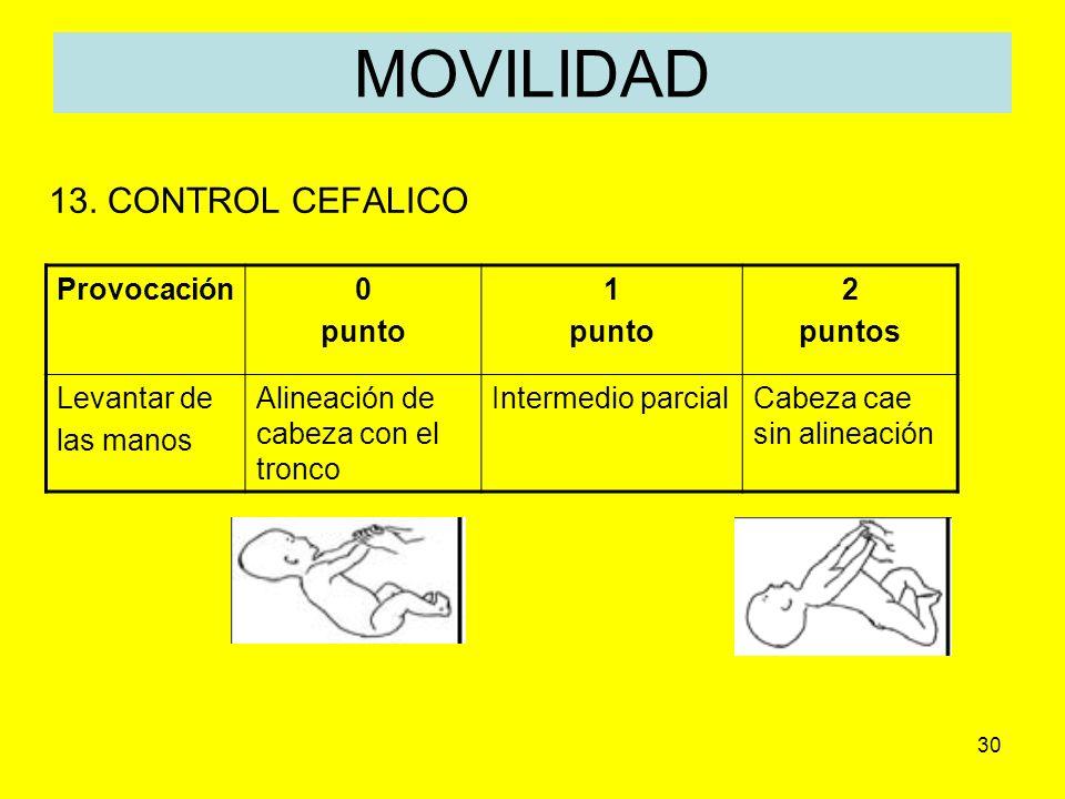 30 MOVILIDAD 13. CONTROL CEFALICO Provocación0 punto 1 punto 2 puntos Levantar de las manos Alineación de cabeza con el tronco Intermedio parcialCabez