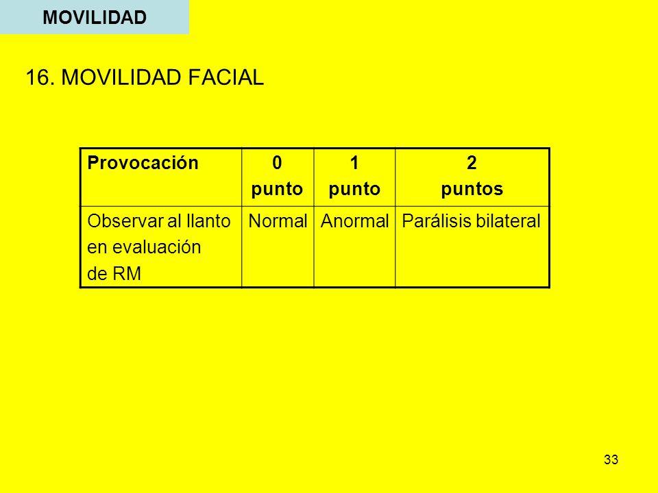 33 MOVILIDAD 16. MOVILIDAD FACIAL Provocación0 punto 1 punto 2 puntos Observar al llanto en evaluación de RM NormalAnormalParálisis bilateral MOVILIDA
