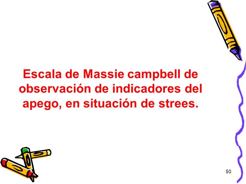 50 Escala de Massie campbell de observación de indicadores del apego, en situación de strees.