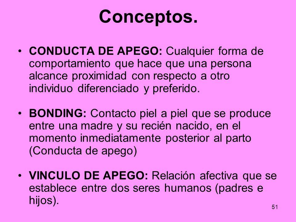 51 CONDUCTA DE APEGO: Cualquier forma de comportamiento que hace que una persona alcance proximidad con respecto a otro individuo diferenciado y prefe