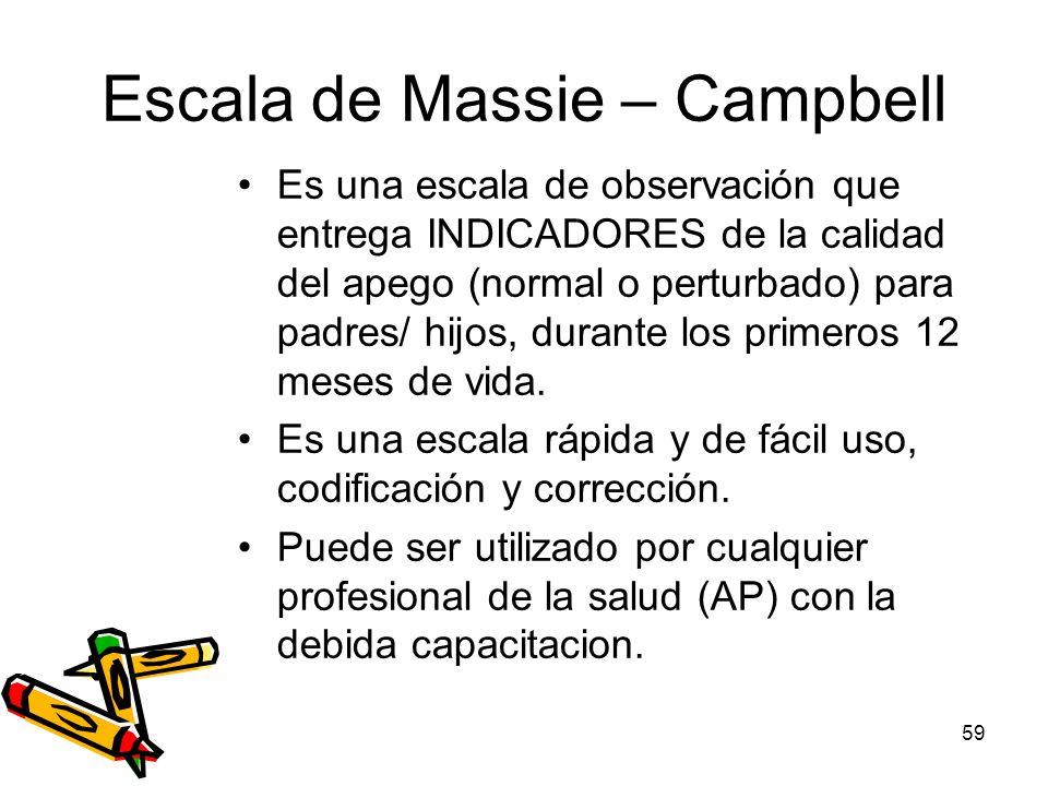 59 Escala de Massie – Campbell Es una escala de observación que entrega INDICADORES de la calidad del apego (normal o perturbado) para padres/ hijos,