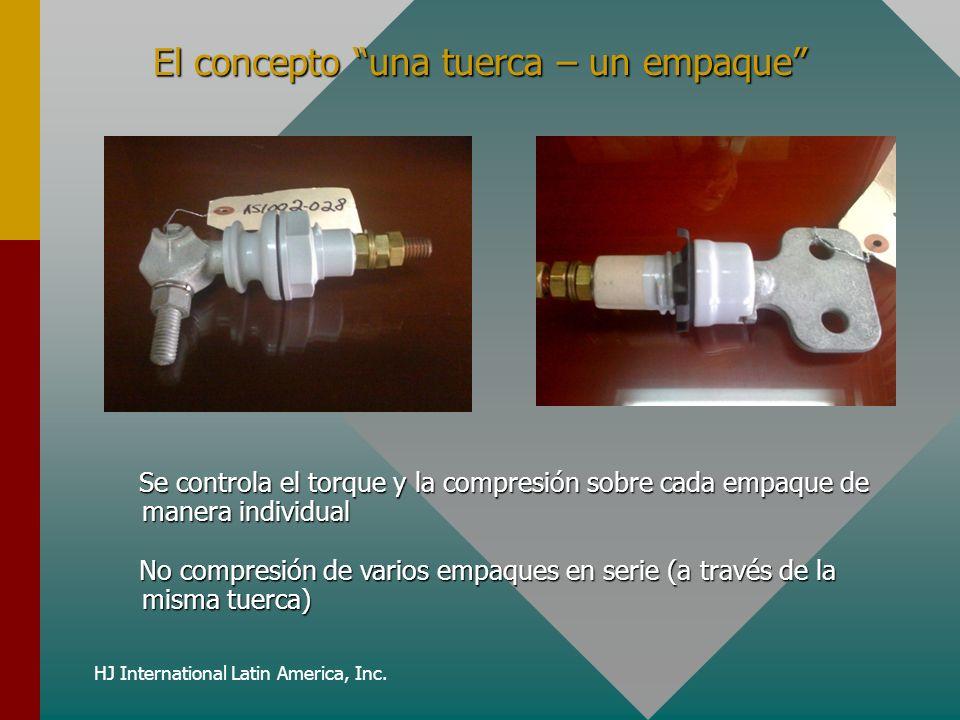 HJ International Latin America, Inc. El concepto una tuerca – un empaque Se controla el torque y la compresión sobre cada empaque de manera individual