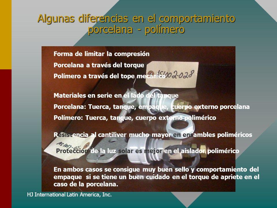 HJ International Latin America, Inc. Algunas diferencias en el comportamiento porcelana - polímero Forma de limitar la compresión Porcelana a través d