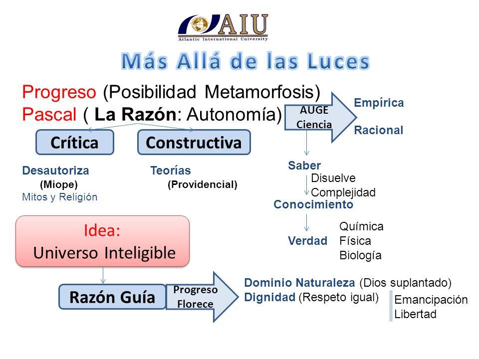 Progreso (Posibilidad Metamorfosis) Pascal ( La Razón: Autonomía) AUGE Ciencia Empírica Racional CríticaConstructiva Desautoriza Teorías (Miope) (Prov