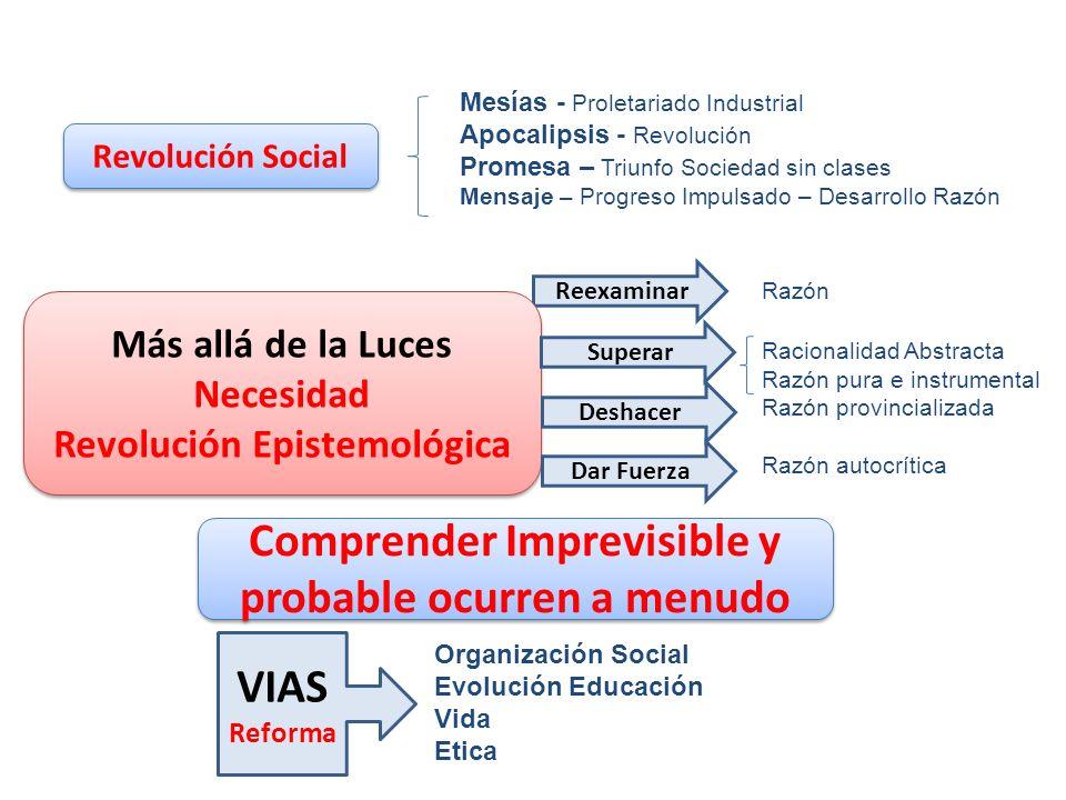 Revolución Social Comprender Imprevisible y probable ocurren a menudo Mesías - Proletariado Industrial Apocalipsis - Revolución Promesa – Triunfo Soci