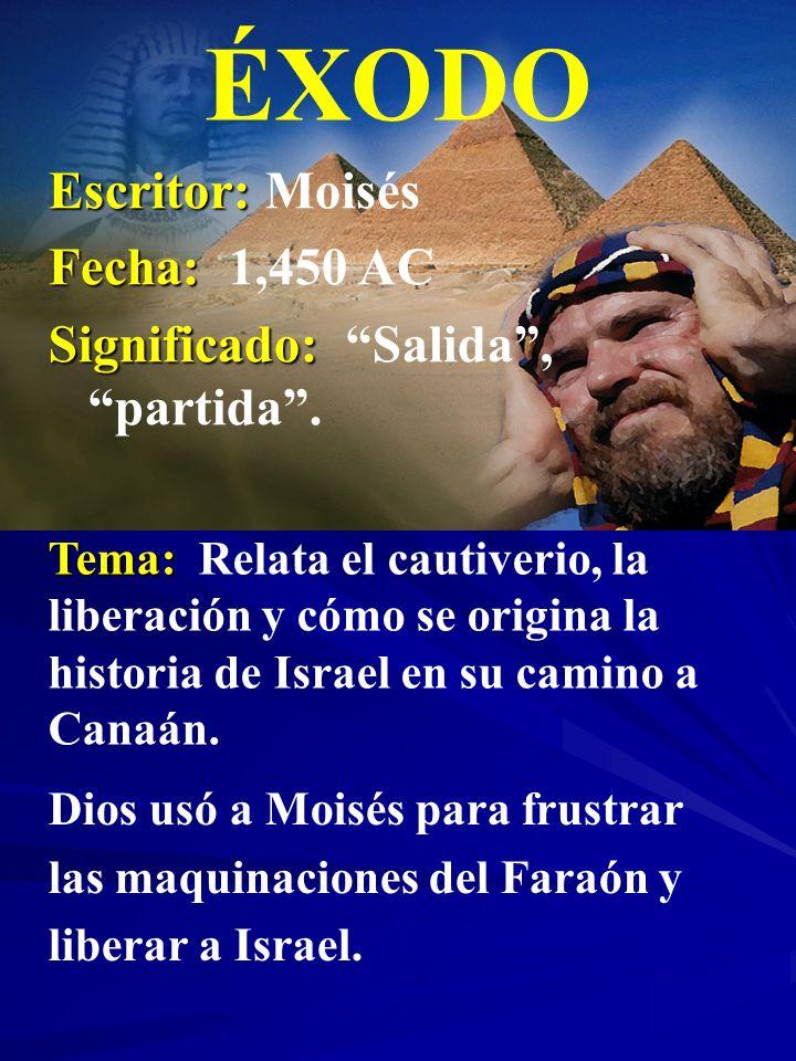 Escritor: Moisés Fecha:1,450 AC Significado: La Ley, la purificación, santidad y el sacerdocio de los levitas.