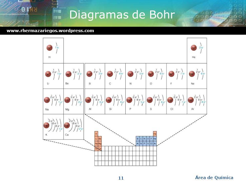www.rhermazariegos.wordpress.com Diagrama de Bohr Elec. De Valencia Enlaces Químicos Diagramas Las ilustraciones de los electrones en niveles de energ