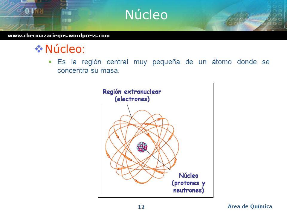 www.rhermazariegos.wordpress.com Diagramas de Bohr Área de Química 11
