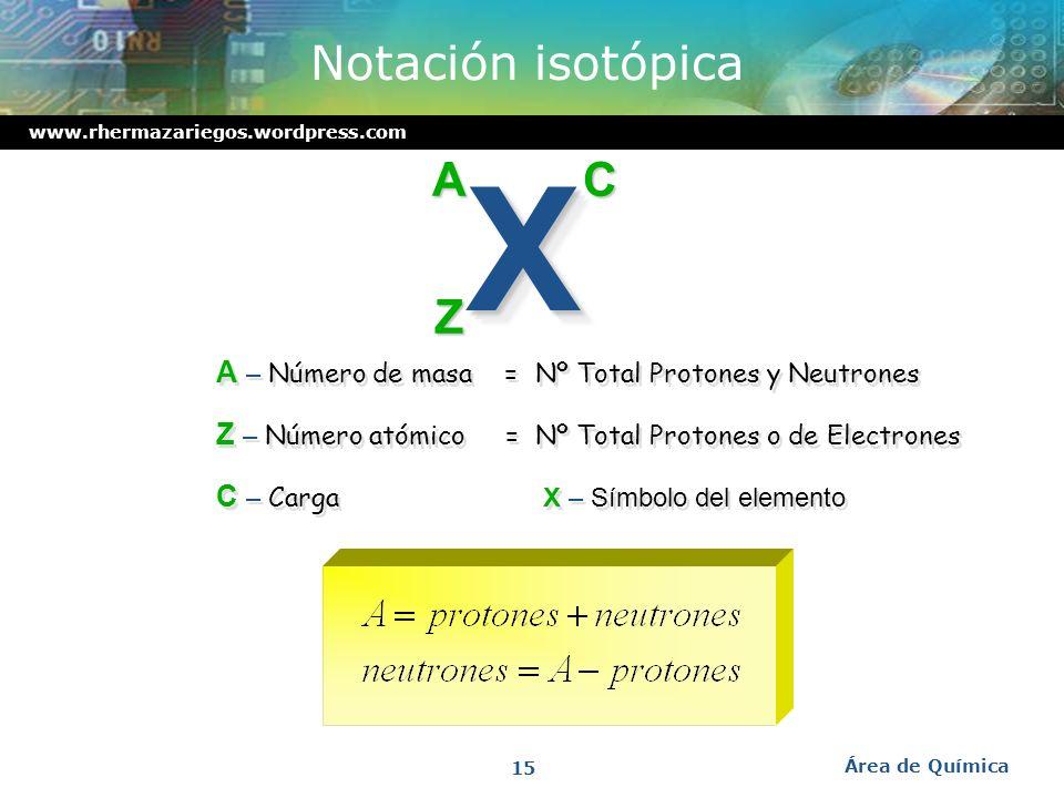 www.rhermazariegos.wordpress.com Número Atómico y Número de Masa Número Atómico identifica el átomo de un elemento. Es igual al número de protones en